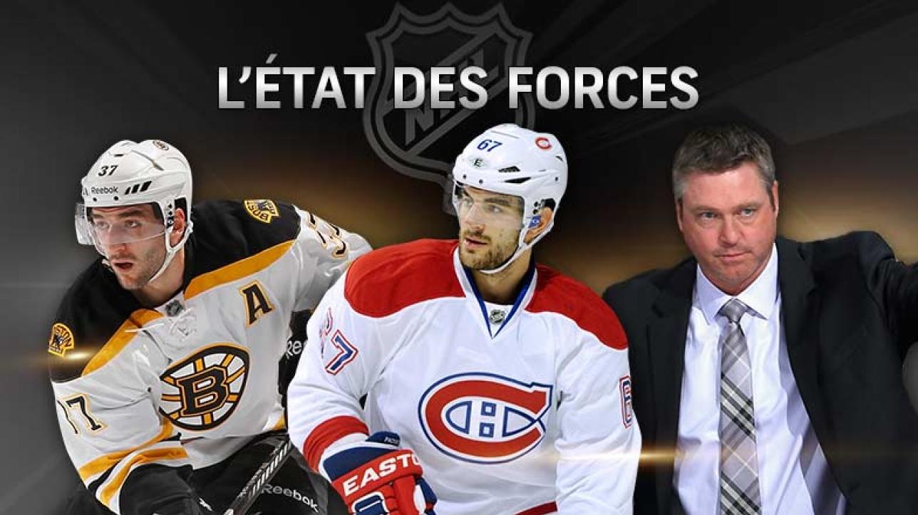 L 39 tat des forces dans la ligue nationale de hockey lnh - Ligue nationale de hockey ...