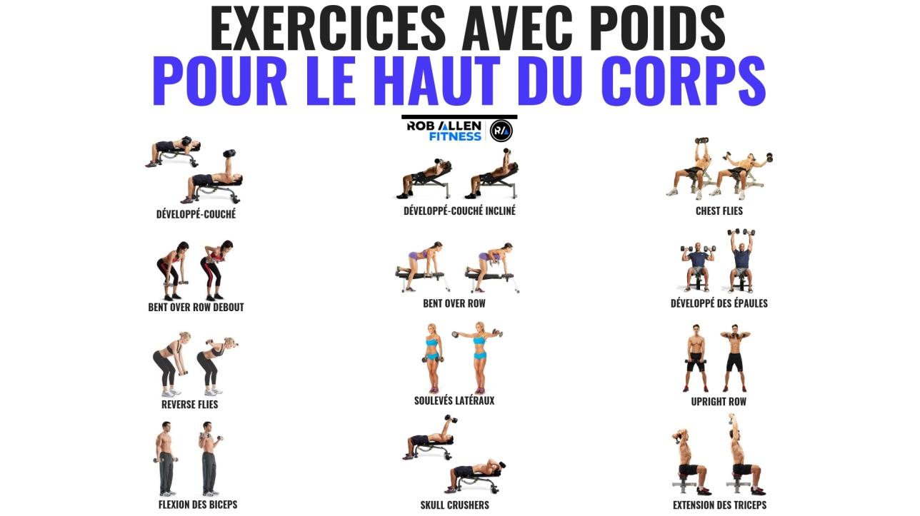 Exercices ciblés pour entraîner le haut du corps   RDS.ca